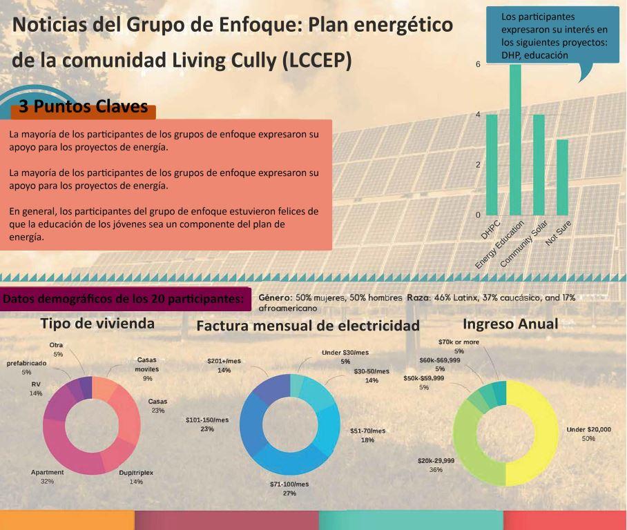 Vecinos comparten comentarios sobre el Plan Energético de la Comunidad